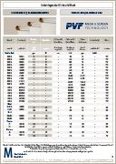 PVF GmbH | Flyer Industrie M - METALLISCHE Gewebe