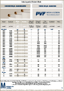 pvf_productspecifications_m